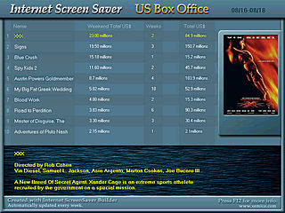 download Box Office Screensaver